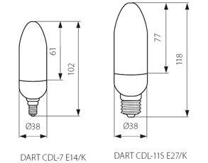 DART CDL